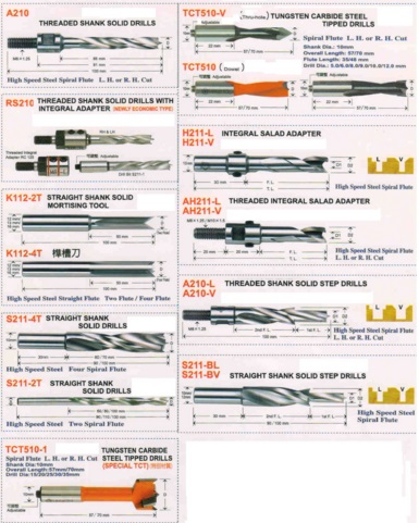 boring drill bits